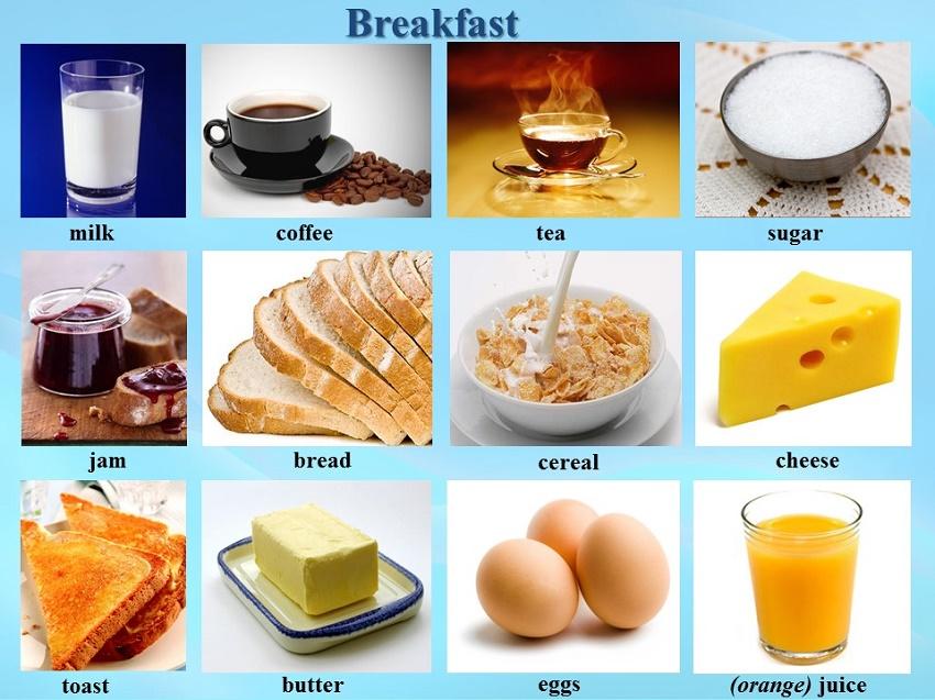 Пища на английском с картинками