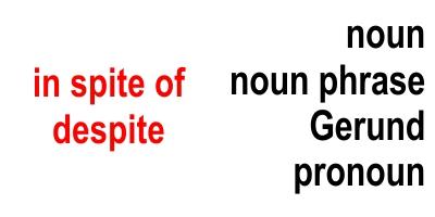 grammar however: