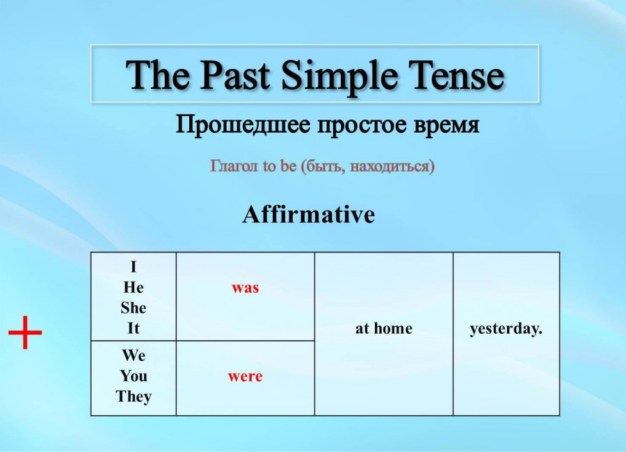 Образование past simple правильные глаголы : неправильные глаголы : ( regular verbs) (irregular verbs) v-ed v-2 know