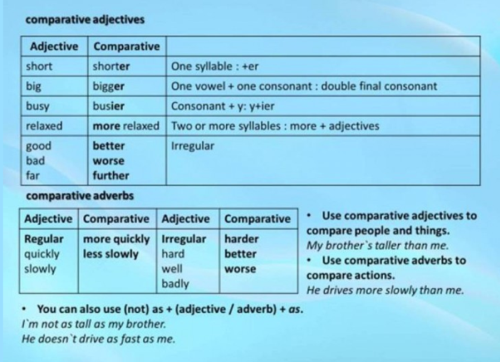 Watch the video on comparative adjectives