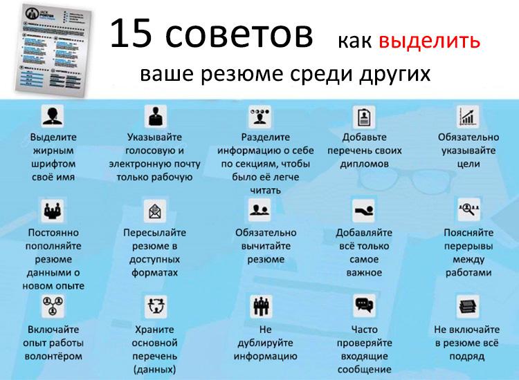 Сборник образцов резюме на русском и английском языках (120.